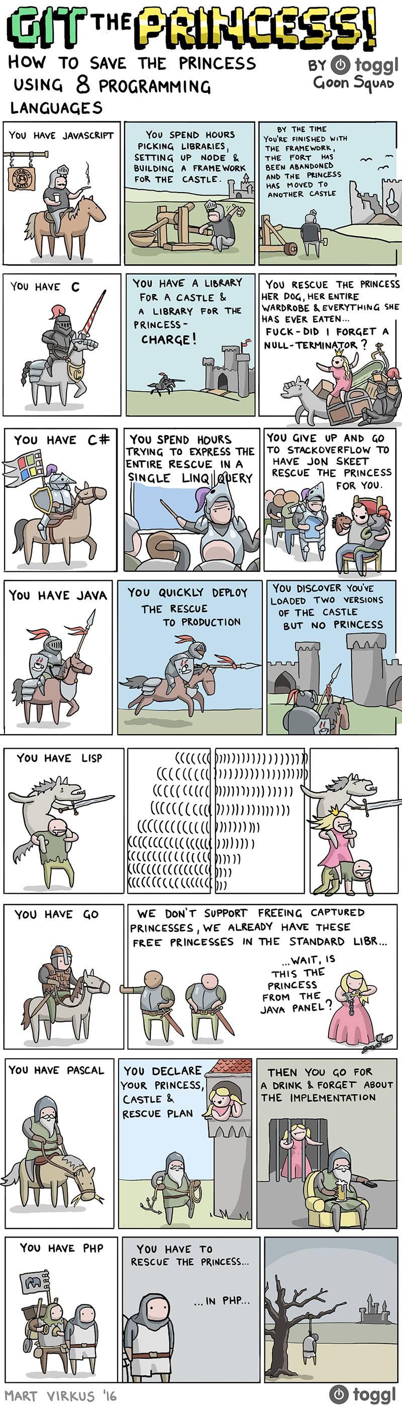 Языки программирования в реальной жизни